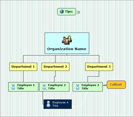 Org Chart Software By Mindmanager