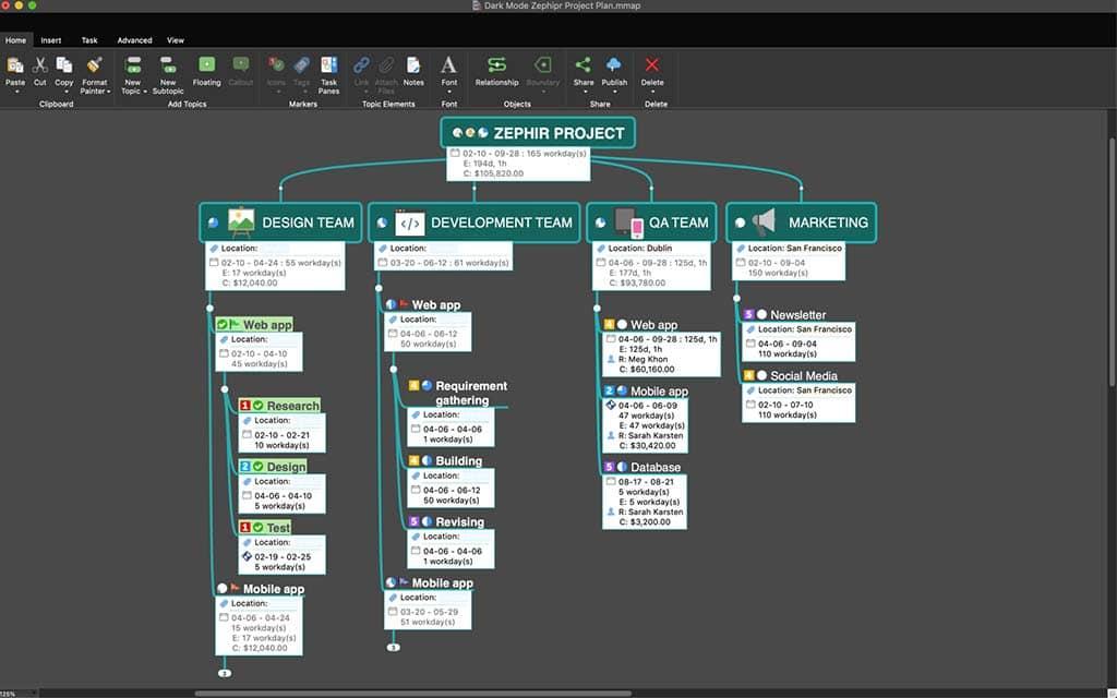 MindManager for Mac screenshot