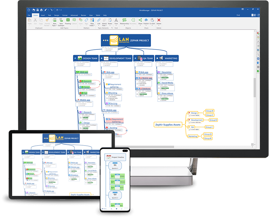 MindManager 2020 für Windows